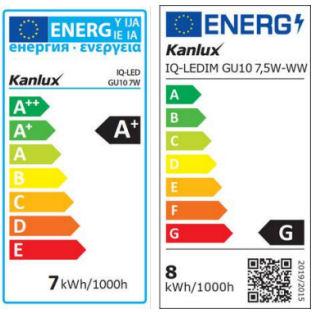 Neue Energieeffizienzklassen 2021: So deuten Sie die neuen Labels richtig