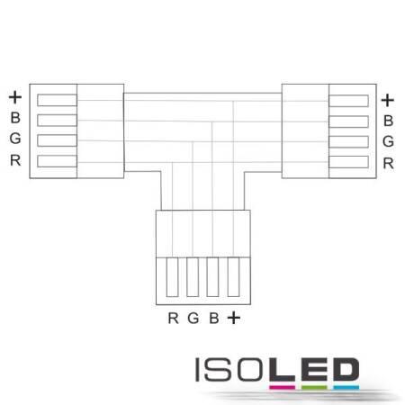 RGB Clip Verbinder für RGB LED Streifen; Verbinder für 10mm RGB Streifen