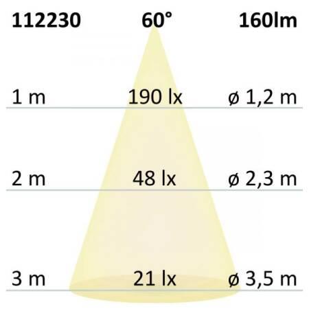 Edelstahl LED Bodeneinbaustrahler 2W CREE 160lm 12V IP67 Strahler warmweiss